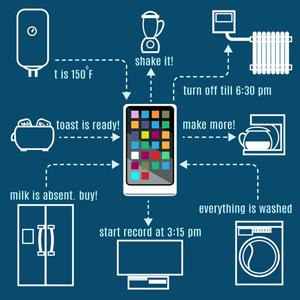 Capitalize on Popular IoT Technology